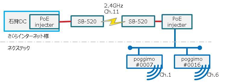 RSR2014システム