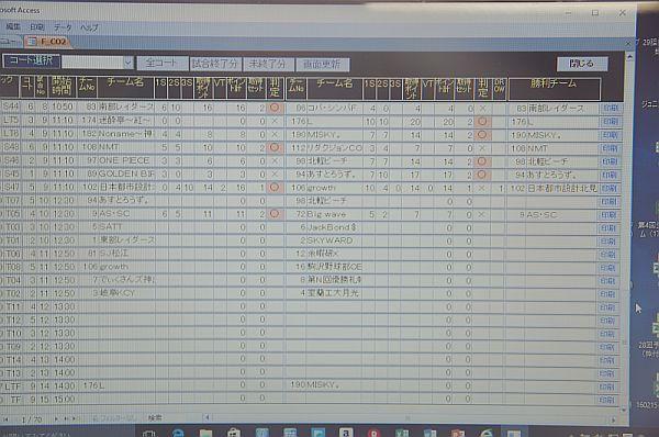 スコア集計用PC画面