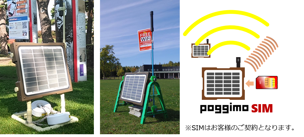 移動式Wi-Fi SPOT